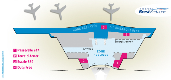 Plan de situation aéroport - Guipavas